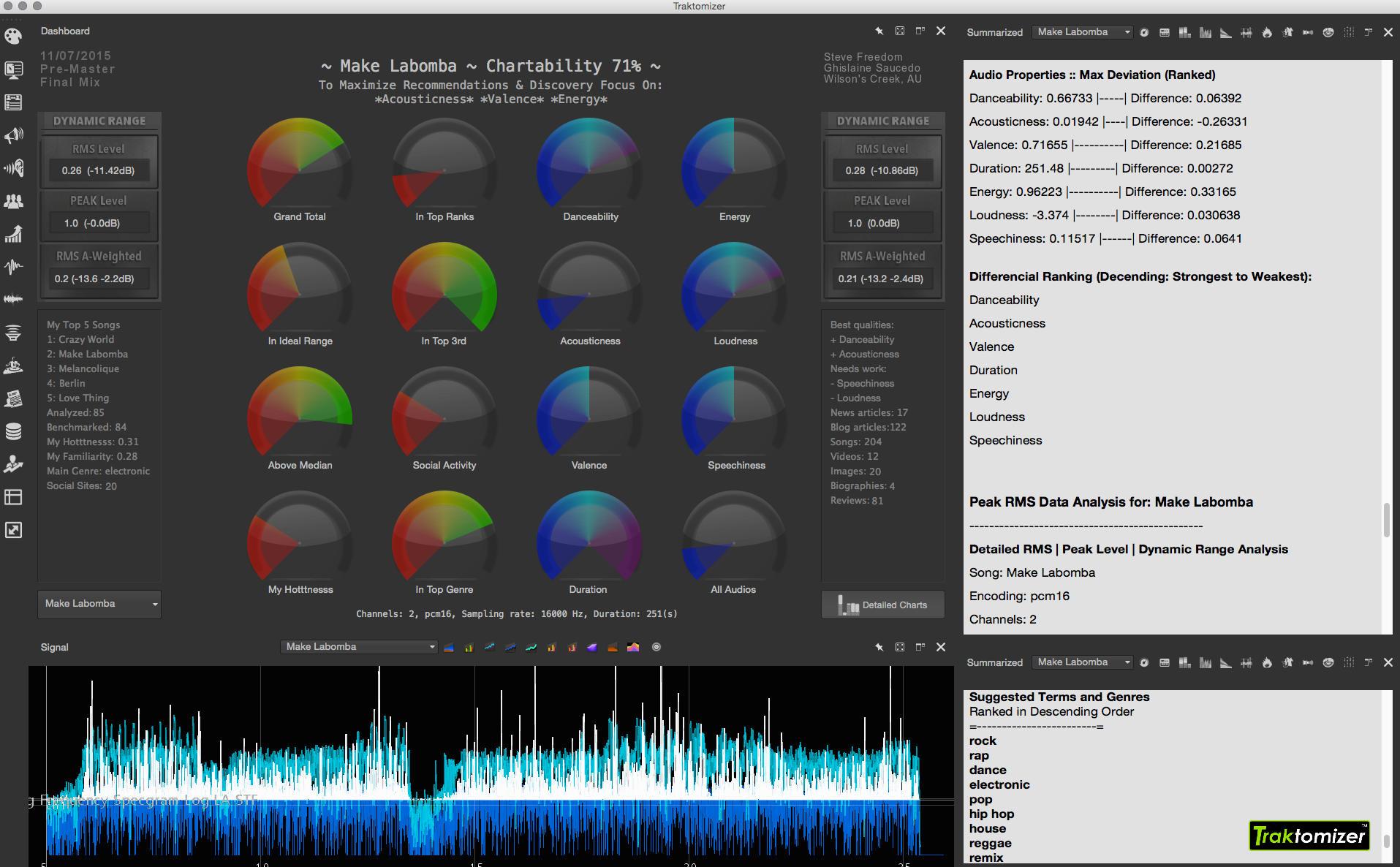 Audio Mastery
