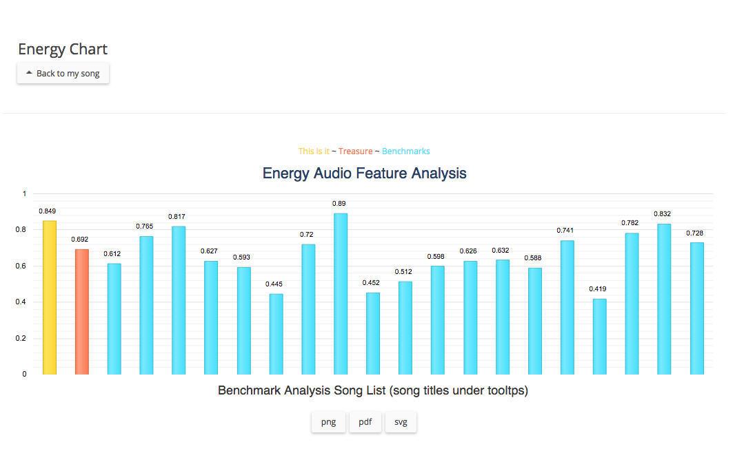 Traktomizer Online Audio Analyser